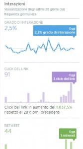 twitter_analytics_trend