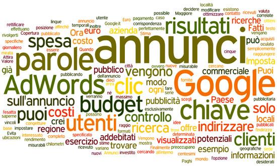 keywords-2014