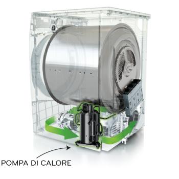 asciugatrice pompa di calore