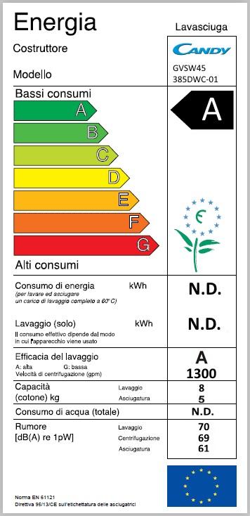 etichetta energetica lavasciuga