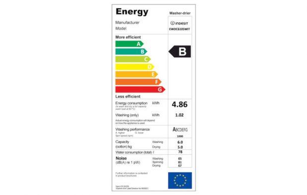 indesit ewdc6105 etichetta energetica